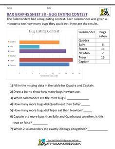 Bar graphs 3rd grade - Planet survey. A 3rd grade bar graph ...