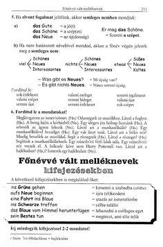 Maklári Tamás - Német nyelvtani ABC Languages, German, Facebook, Learning, Crafts, Learn German, Grammar, Idioms, Deutsch