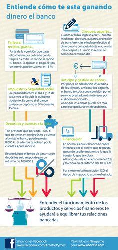 Infografía negociación y contratación bancaria