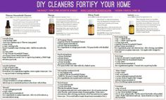 Young Living Essential Oils: Household Cleaner Recipes