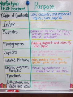 Text Features chart This is awesome for the 3rd graders I'm working with now