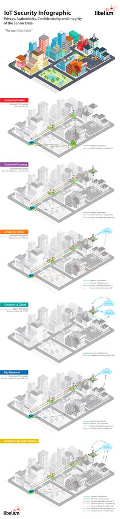 security_infographic.jpg 1 500×6 470 pixels