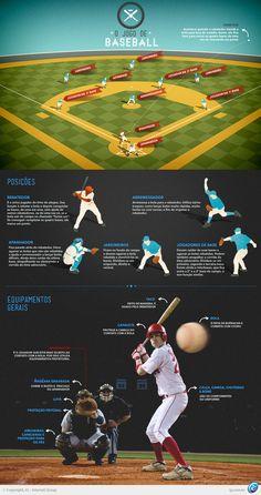 Entenda as regras e equipamentos do beisebol