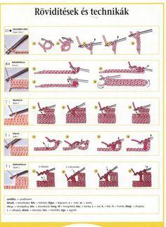 Crochet Stitches For Beginners, Crochet Basics, Crochet Symbols, Crochet Patterns, Chrochet, Knit Crochet, Crochet Animals, Hair Accessories, Embroidery