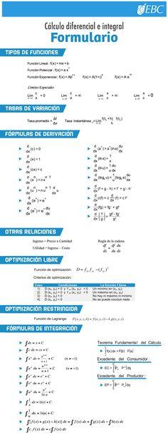 Math Jokes, Math Humor, Algebra Formulas, Mathematics Geometry, Study Techniques, School Notebooks, Korean Words, Basic Math, School Notes