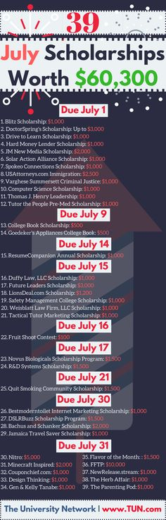 Plan ahead for the next semester! Here are 39 scholarships with July deadlines!