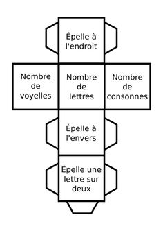 Vocab game: list out with numbers on board these directions, then give pairs of students dice. One student picks a vocab word, the other rolls the dice and completes the challenge. French Teacher, Teaching French, Word Study, Word Work, Teaching Tools, Teaching Resources, French Flashcards, French Classroom, French Immersion