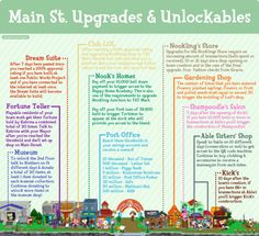 Click the image for full size view - too big for tumblr :( More detailed info on some upgrades plus unlockables that didn't fit: For T&T Mart:- Pay 10k down payment on tent- Have 12k in transactions at Nookling Junction- 10 days must have passed since town creationFor Super T&T:- 25k in transactions at T&T Mart- T&T Mart has been open at least 10 days- Gardening Store has been open at least 10 daysFor TIY:- 50k in transactions at Super T&T- Super T&T has been ...