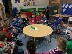 Spinnenweb maken Welke kinderen zien een overeenkomst met elkaar... De bol wol gaat op deze manier door de hele kring.