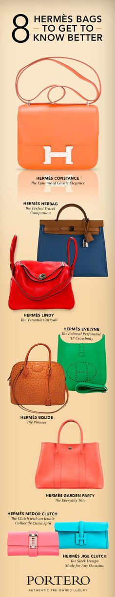 8 Hermes Bags to Get to Know Better, because it's just about the Birkins and Kellys. www.PORTERO.com
