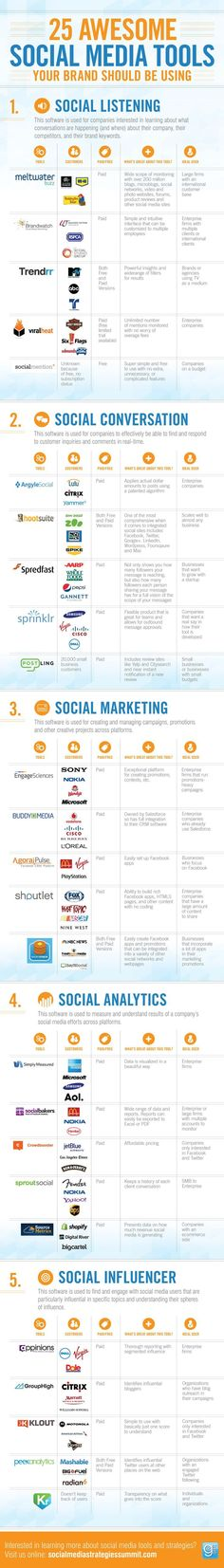 "SOCIAL MEDIA - ""25 Social Media Tools Your Brand Should Be Using [#Infographic]""."