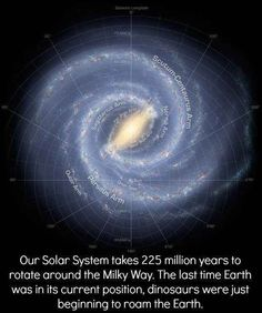 Our solar system is constantly moving too. We are in the same position now that we were 225 million years ago, when dinosaurs were still on the planet:
