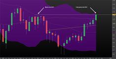 El Ibex 35 llega a los 11.164 puntos y alcanza la línea de partida - http://plazafinanciera.com/ibex-35-11164-puntos-linea-partida-resistencia-tecnica/ | #BolsaDeMadrid, #Ibex35 #Mercados