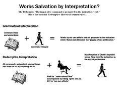 Visit the post for more. Effort, It Works, Bible, Lost, Illustrations, Reading, How To Make, Biblia, Illustration