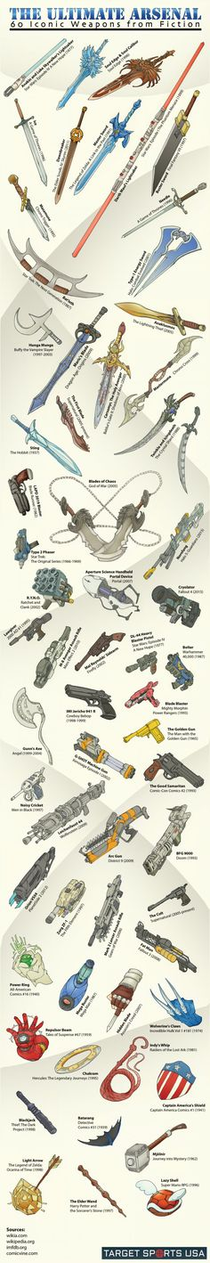 Viral pictures of the day: 60 Iconic weapons of fiction! Which one would you choose?