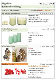 Partylite, Mint, Candles, Glass