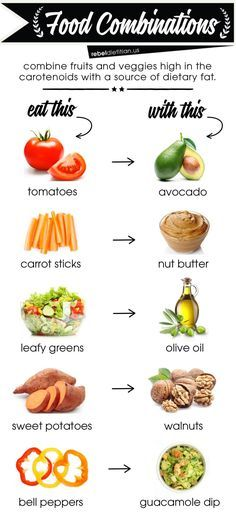 Food Combinations: The Carotenoids and Dietary Fat