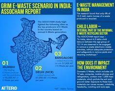 #Ewaste Scenario in #India: #ASSOCHAM Report: http://attero.in/blogs/grim-e-waste-scenario-in-india-assocham-report/  #Mumbai #Delhi #Bangalore #Kolkatta #ChildLabor #SavetheEnvironment