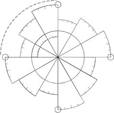 Chronodex Templates   Patrick Ng's Chronodex Diary System   Jo Larsen Burnett