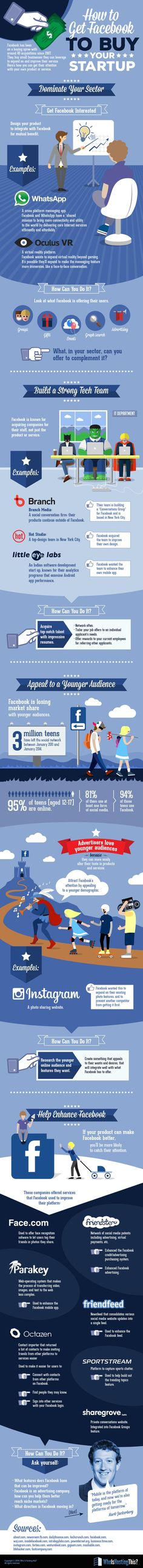 How to Get #Facebook to Buy Your #Startup - #infographic
