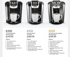 Ken's Kreations : KEURIG 2.0 REVIEW / HOW TO USE ANY K-CUP IN IT - UPDATE