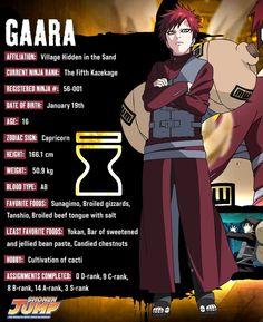 Al igual que otros jinchūrikis, Gaara puede manifestar ciertos rasgos de la bestia que está encerrada en él. Mientras se cubre de arena, Gaara puede tomar la apariencia del Shukaku pero en miniatura, con lo que logra incrementar su resistencia y velocidad.