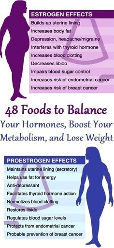 48 FOODS TO BALANCE YOUR HORMONES, BOOST YOUR METABOLISM, AND LOSE WEIGHT #Exerciseandyourthyroid