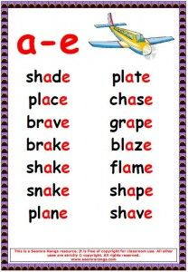 Phonics Poster: a-e Words 02 Phonics Reading, Teaching Phonics, Teaching Reading, Teaching Kids, Jolly Phonics Activities, Reading Comprehension, English Phonics, English Vocabulary, Teaching English