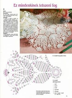 serweta / elementy do łączeniaLearn to knit and Crochet with Jeanette: Patterns of crochet doilies.This Pin was discovered by МарLearn to knit and Crochet with me. Crochet Doily Diagram, Crochet Doily Patterns, Crochet Chart, Lace Patterns, Thread Crochet, Crochet Designs, Crochet Dollies, Easter Crochet, Crochet Round