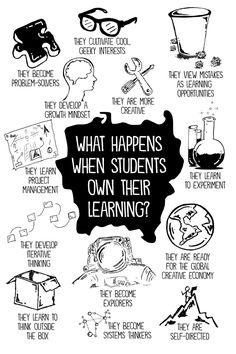 """""""What happens when students own their own learning? It turns out that when students take control of their own learning, they gain a whole host of benefits."""" Via EDTECH Teaching Strategies, Teaching Resources, Teaching Career, Educacion Intercultural, Social Design, Visible Learning, Memo Boards, Bulletin Boards, Project Based Learning"""