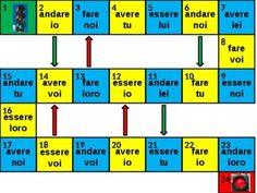 Andare Avere Essere Fare Italian Verbs Game Board French Verbs, Verb Games, Italian Verbs, Teacher Newsletter, Teaching Resources, Sentences, Board Games, Google, Boards