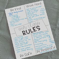 Teaching classroom management - I have 4 rules in my room but we use this sheet to brainstorm everything that is included in these rules My students had a great… 4th Grade Classroom, Middle School Classroom, Future Classroom, Elementary Classroom Rules, Middle School Rules, Upper Elementary, Science Classroom, School Staff, Sunday School