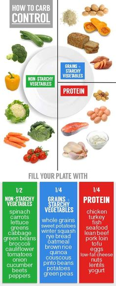 How to carb control