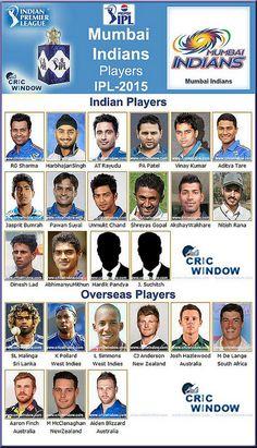 ipl 8 mi squad http://www.cricwindow.com/ipl-8/mumbai-squad-season-2015.html