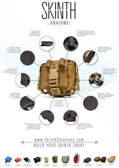 Skinth - Multi-tool Sheath by Skinth Solutions. Thinking I might just have to get one. - design-h-ideas Tactical Survival, Survival Tools, Survival Prepping, Emergency Preparedness, Tactical Gear, Tactical Clothing, Tac Gear, Edc Everyday Carry, Edc Tools