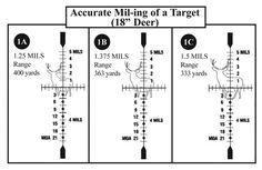 mildot ranging with a reticle