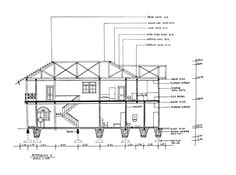 gambar potongan rumah Architecture Mapping, Architecture Design, Apartment Design, Autocad, Home Goods, Brick, Projects To Try, Floor Plans, Layout