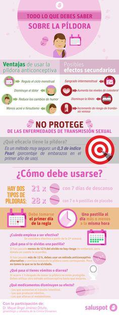 Todo lo que debes saber sobre la píldora http://blog.saluspot.com/todo-debes-saber-pildora/ #anticonceptivos #sexo #preservativo