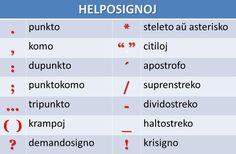 Vocabulary for punctuation marks in Esperanto | Helposignoj en Esperanto