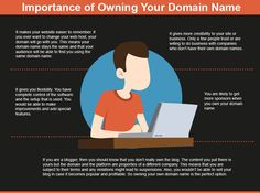 Selecting the perfect domain name isn't as simple as brainstorming cool words and ideas. There is a science to the construction of every URL and every bit of your website's domain name