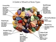 "Healing Stones And Their Meanings | ... Natural ""not Dyed"" Mini Tumbled Stones Size 2 Crystal Healing 