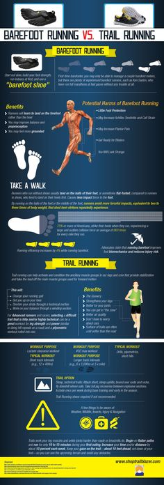 Barefoot Running vs. Trail Running [INFOGRAPHIC]