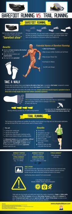 Barefoot Running vs. Trail Running [INFOGRAPHIC]