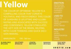 Psychology : yellow color meaning Black Things black and yellow color psychology