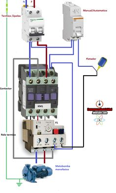 Electrical diagrams: motor phase pump with manual/automatic float court. Basic Electrical Wiring, Electrical Circuit Diagram, Electrical Plan, Electrical Projects, Electrical Installation, Electronic Engineering, Electrical Engineering, Diy Electronics, Electronics Projects