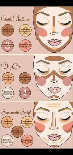 Face map | Delilah H.'s Photo | Beautylish