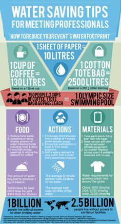 Water Saving Tips for Meeting Professionals (Infographic)