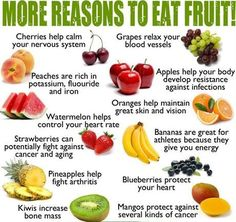 why should eat fruit - Google Search