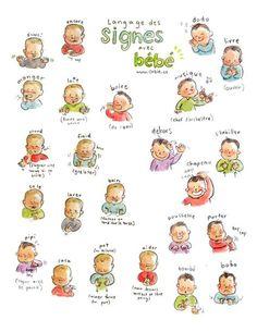 Langage des signes de bébé Affiche imprimable