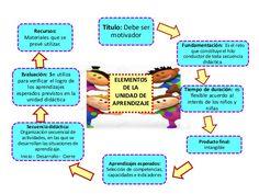 Teresa Clotilde Ojeda Sánchez: Planificación curricular en el nivel de Educación ...